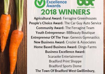 2018 BEA Winners